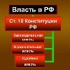 Органы власти в Александрове